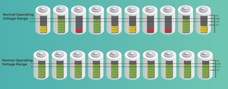 Cell Balancing for Maximum Battery Pack Performance